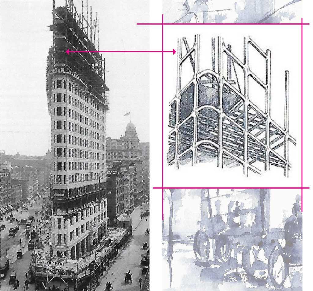 Flat Nyc: The Flatiron Building NYC